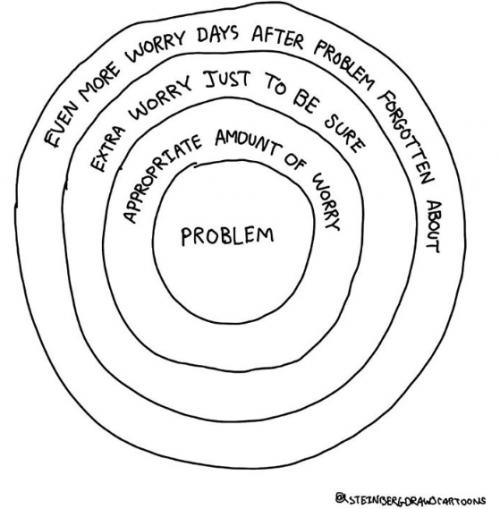 carlos velo psicologo ansiedad percepcion problemas