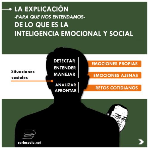 gestion emociona inteligencia emocional carlos velo