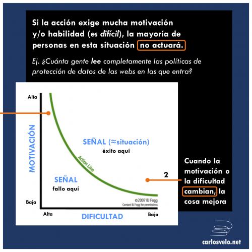 carlos velo preservativo its prevención riesgo